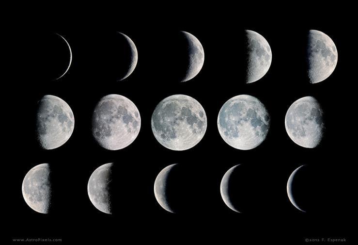 Moon Phase 2017 Astro