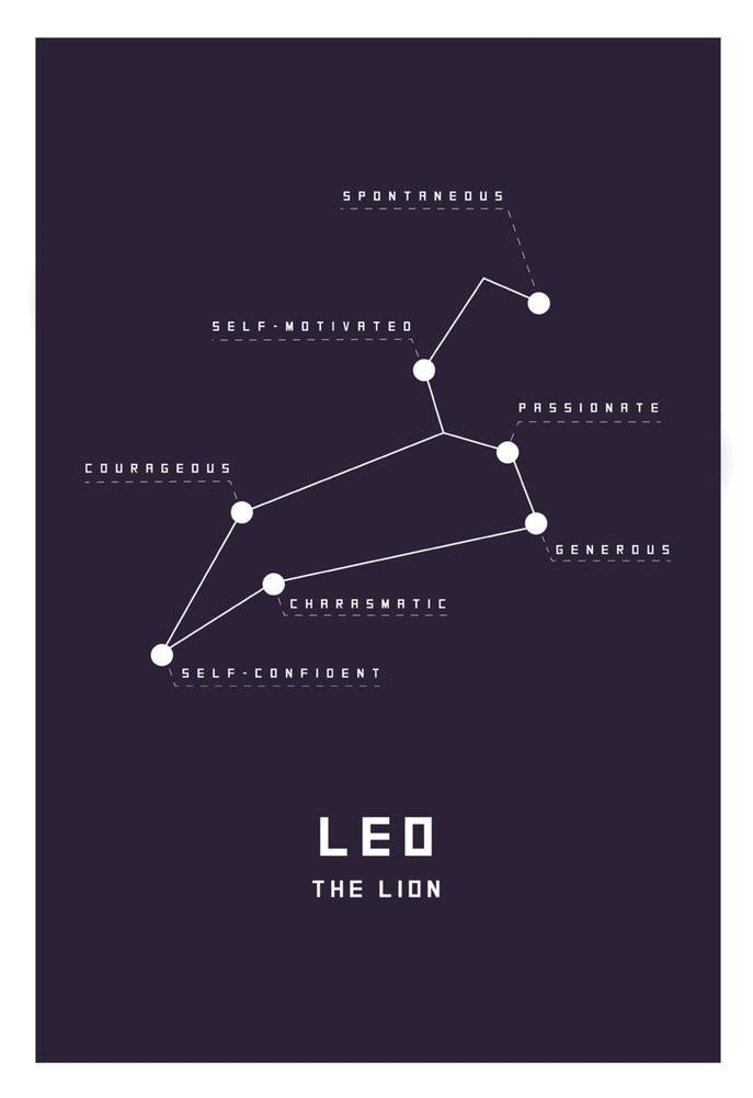 Leo Astrological Chart