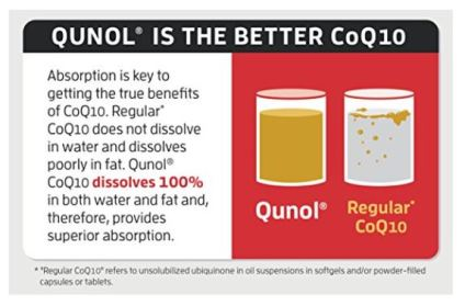 Amazon Qunol Ultra 100mg CoQ10 2